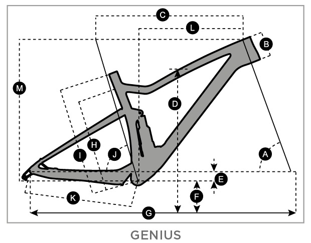 Geometry of SCOTT Genius 950 Bike