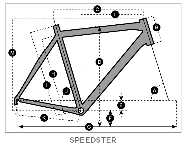 Geometry of SCOTT Speedster 10 Bike